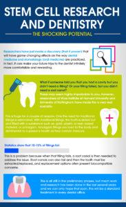 stem cell & dentistry