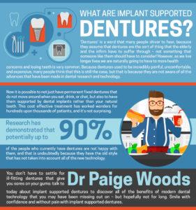 dentures infographic