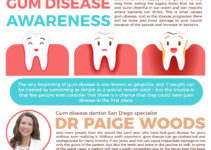 gum disease infographic