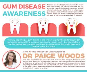 gum disease infographic