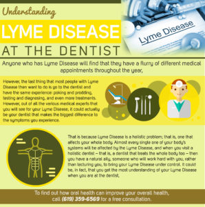 dental lyme disease infographic