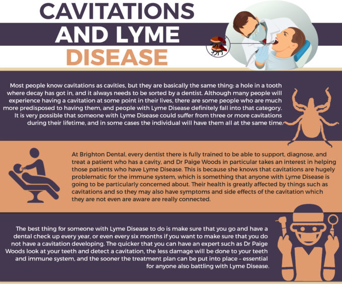 lyme disease cavitations infographic