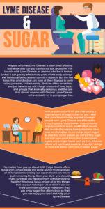 Lyme Disease & Sugar Infographic