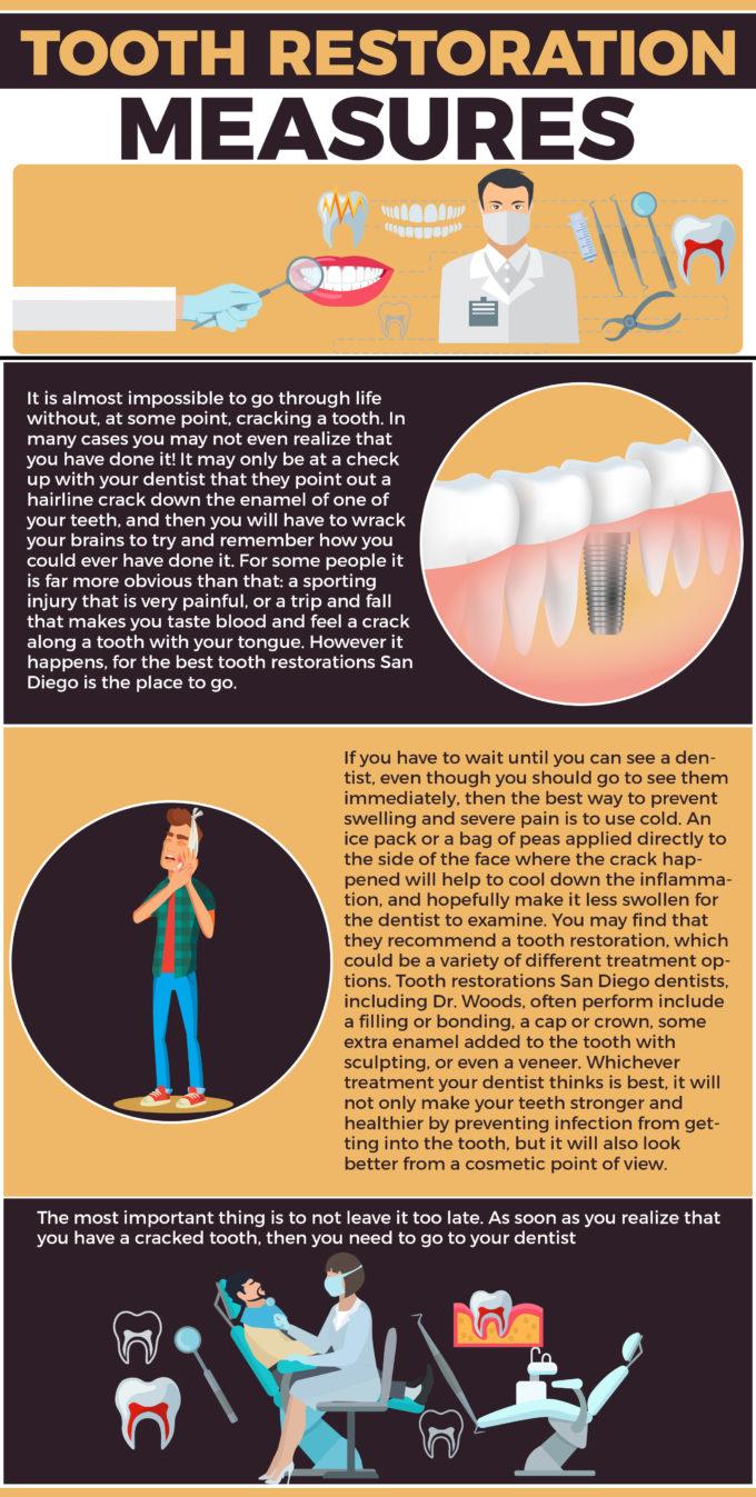 tooth restoration infographic