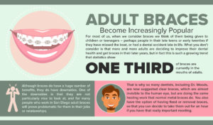 adult braces infographic