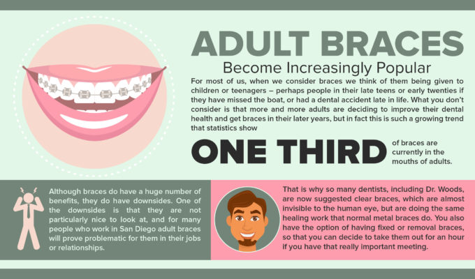 adult braces infographic