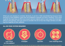 Denture Solutions Infographic