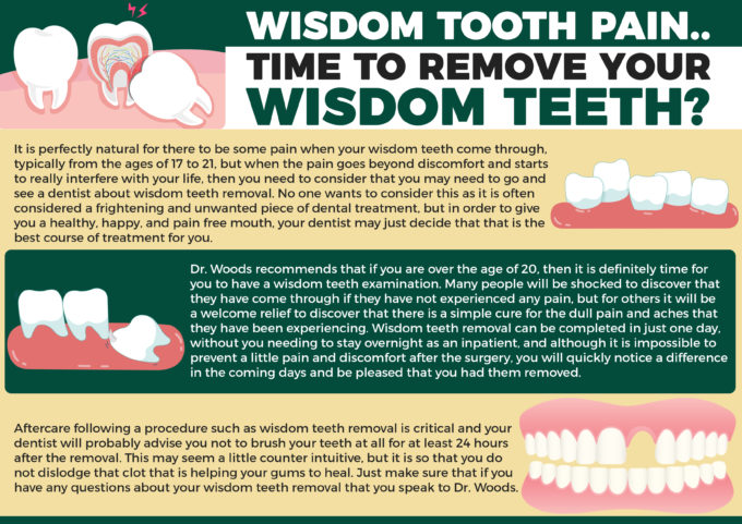 Wisdom Tooth Pain Infographic