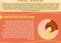 amalgam removal infographic