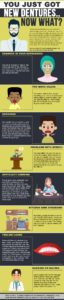 post dentures infographic