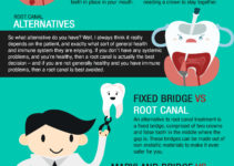 Root Canal Controversy