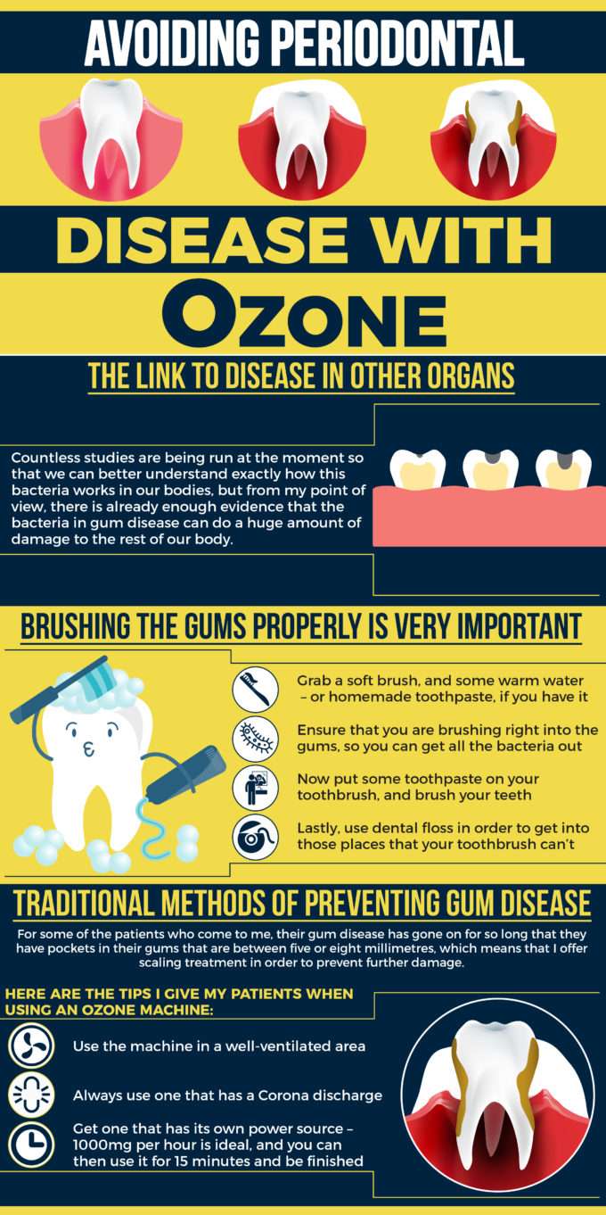 gum disease and ozone infographic