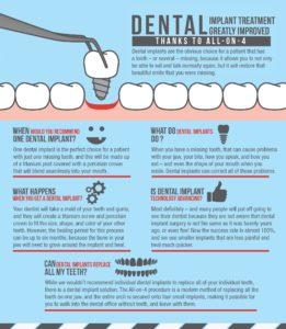 Dental Implant Treatment Infographic