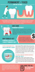 permanent denture infographic