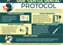 gentle dental infographic