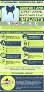 homeopathic remedies for dentistry infographic