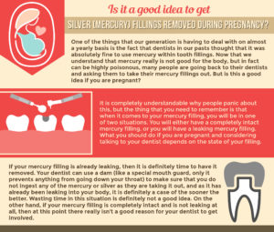 Mercury Filling Removal During Pregnancy Infographic